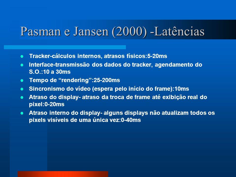 Pasman e Jansen (2000) -Latências Tracker-cálculos internos, atrasos físicos:5-20ms Interface-transmissão dos dados do tracker, agendamento do S.O.:10 a 30ms Tempo de rendering:25-200ms Sincronismo do vídeo (espera pelo início do frame):10ms Atraso do display- atraso da troca de frame até exibição real do pixel:0-20ms Atraso interno do display- alguns displays não atualizam todos os pixels visíveis de uma única vez:0-40ms