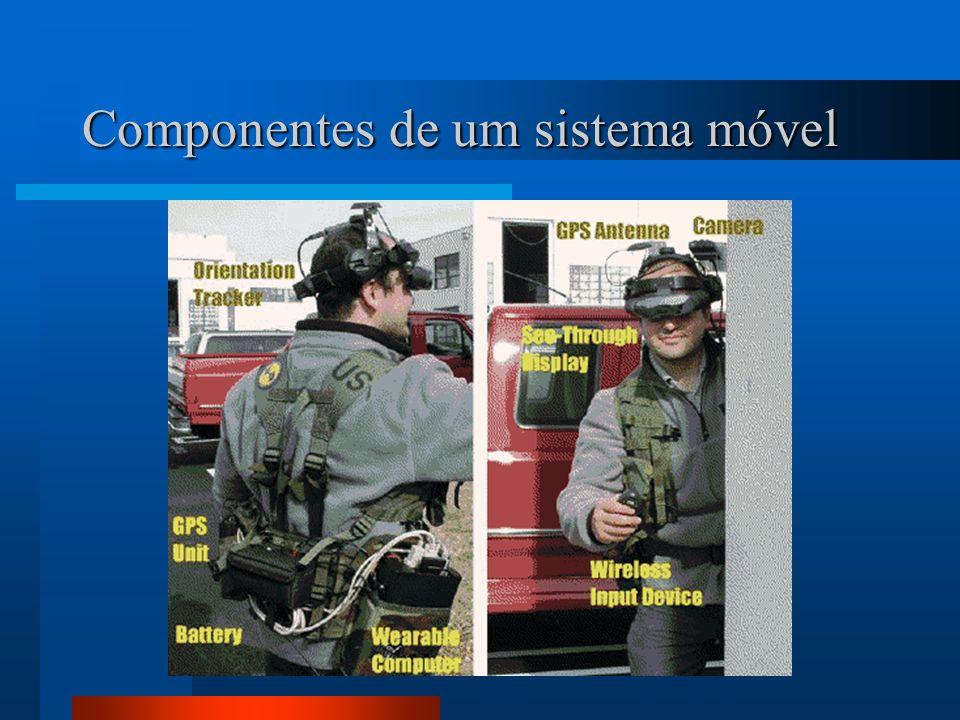 Componentes de um sistema móvel