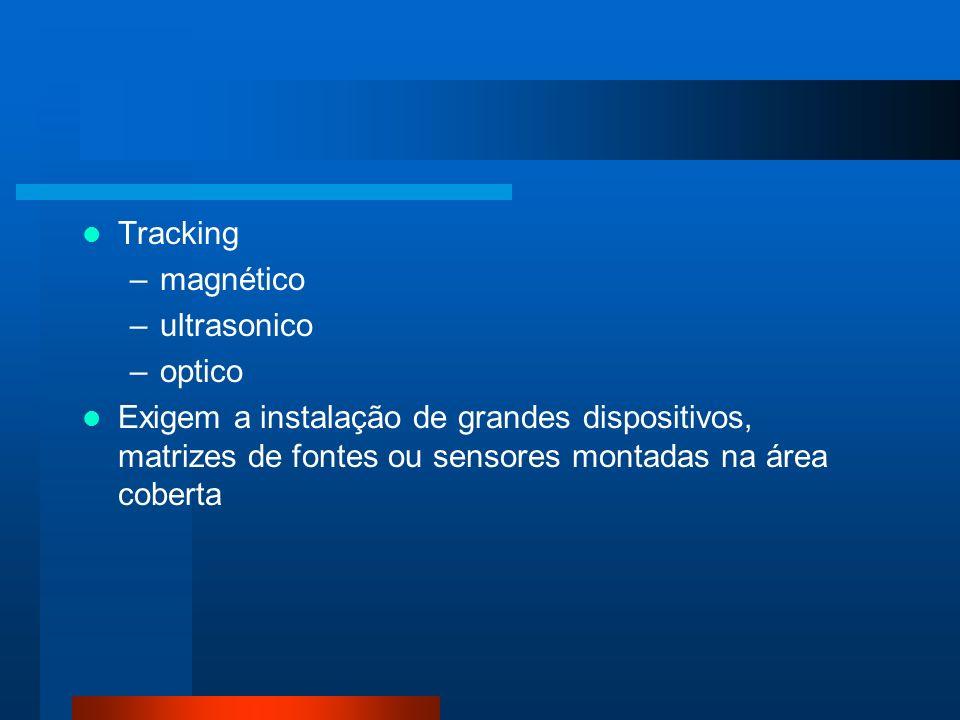 Tracking –magnético –ultrasonico –optico Exigem a instalação de grandes dispositivos, matrizes de fontes ou sensores montadas na área coberta