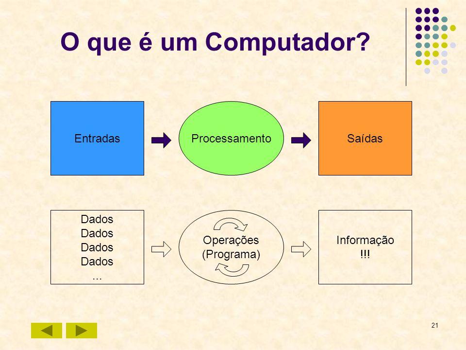 21 O que é um Computador? EntradasProcessamentoSaídas Dados... Operações (Programa) Informação !!!
