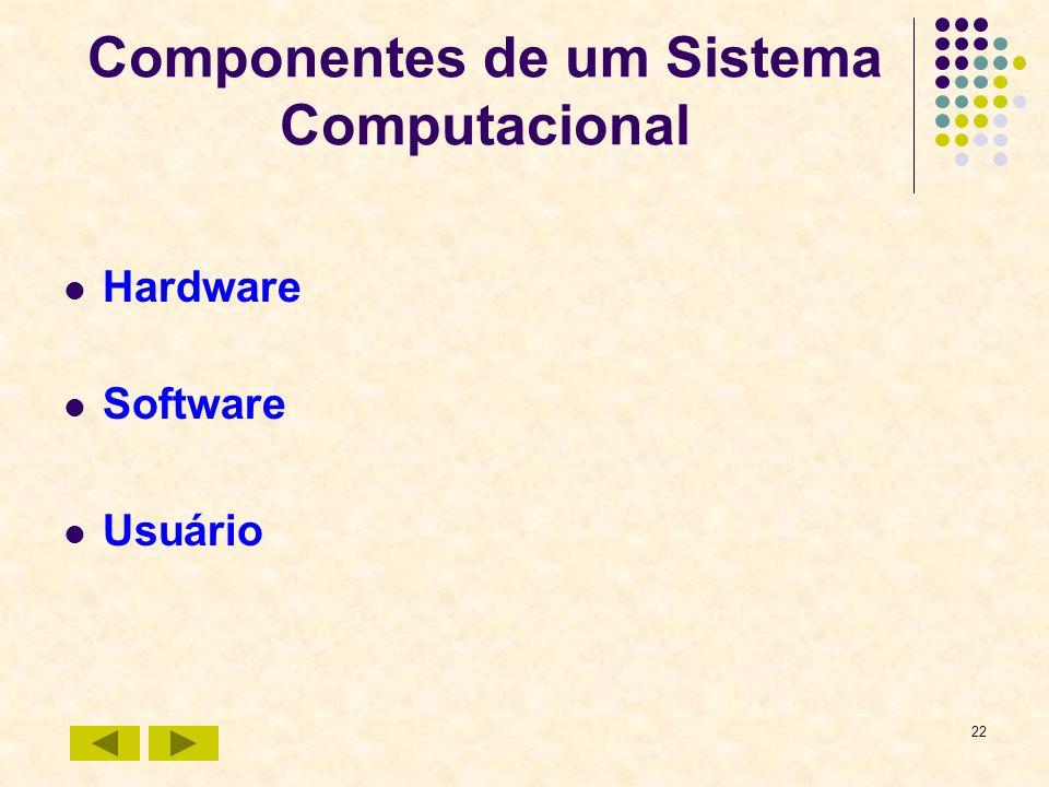 22 Componentes de um Sistema Computacional Hardware Software Usuário