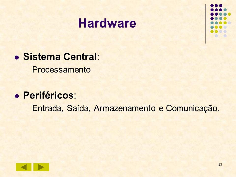 23 Hardware Sistema Central: Processamento Periféricos: Entrada, Saída, Armazenamento e Comunicação.