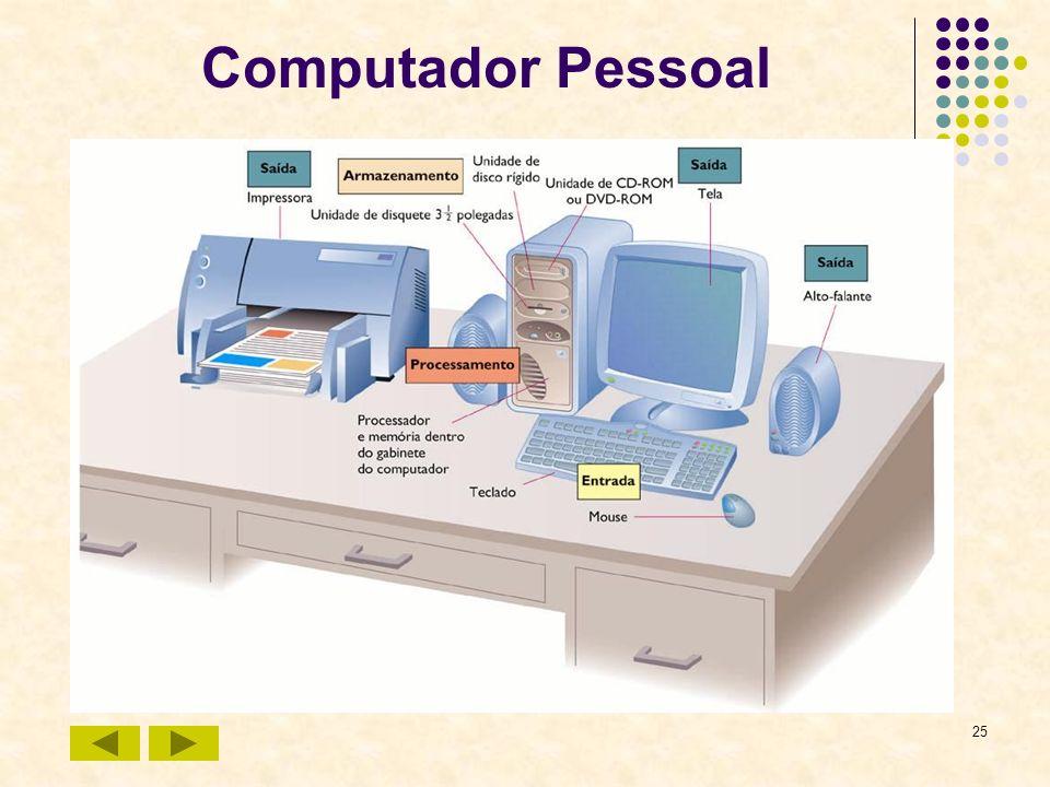 25 Computador Pessoal