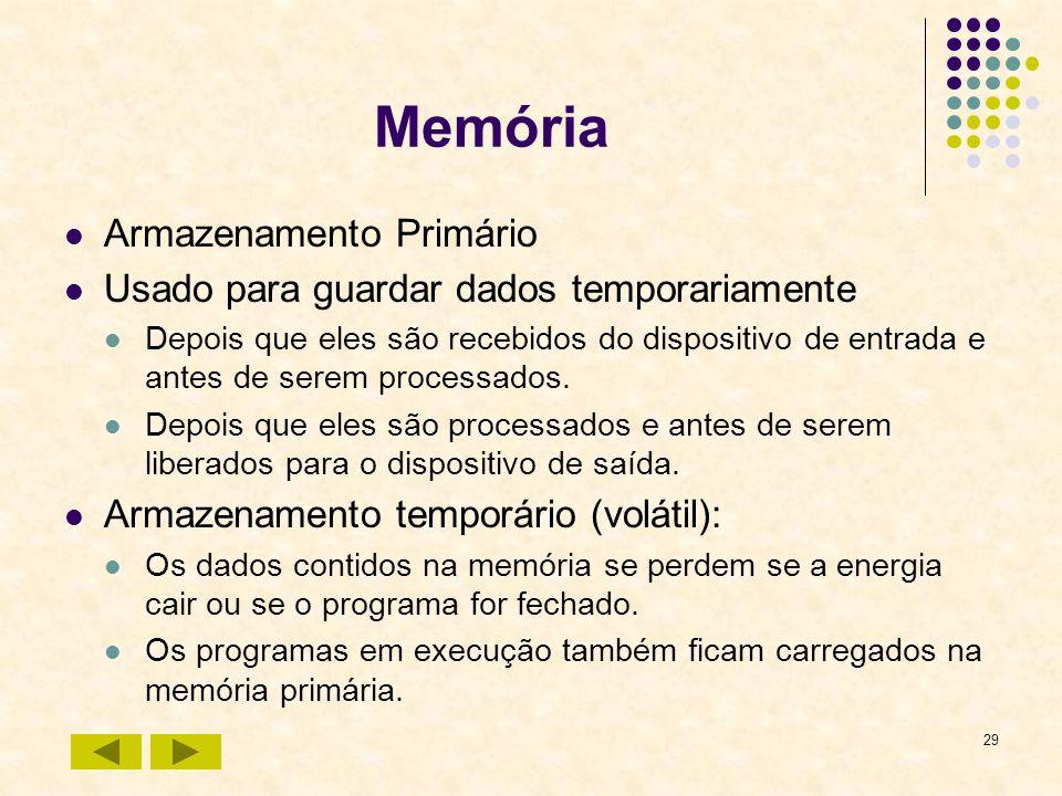 29 Memória Armazenamento Primário Usado para guardar dados temporariamente Depois que eles são recebidos do dispositivo de entrada e antes de serem pr