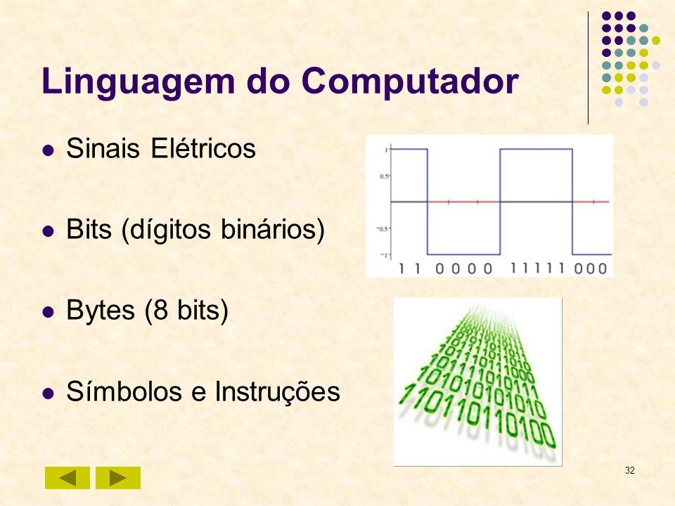 32 Linguagem do Computador Sinais Elétricos Bits (dígitos binários) Bytes (8 bits) Símbolos e Instruções
