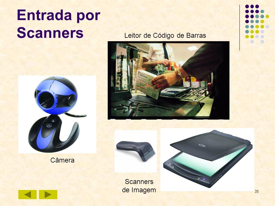 35 Entrada por Scanners Câmera Leitor de Código de Barras Scanners de Imagem