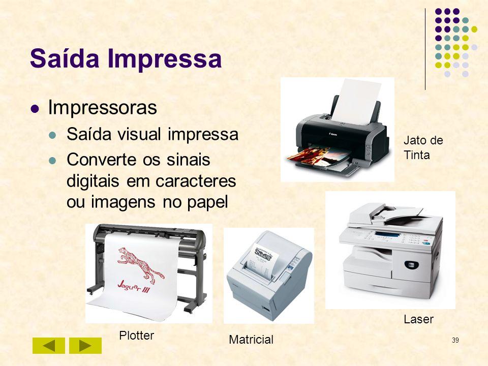 39 Saída Impressa Impressoras Saída visual impressa Converte os sinais digitais em caracteres ou imagens no papel Jato de Tinta Laser Matricial Plotte
