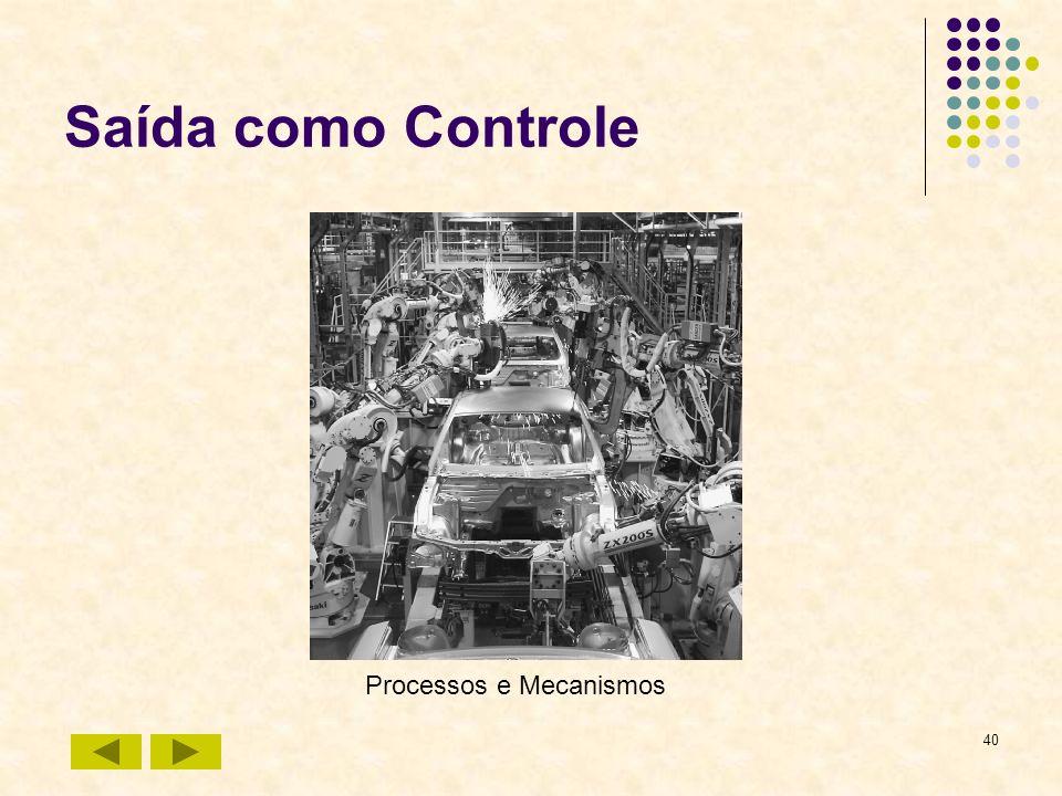 40 Saída como Controle Processos e Mecanismos