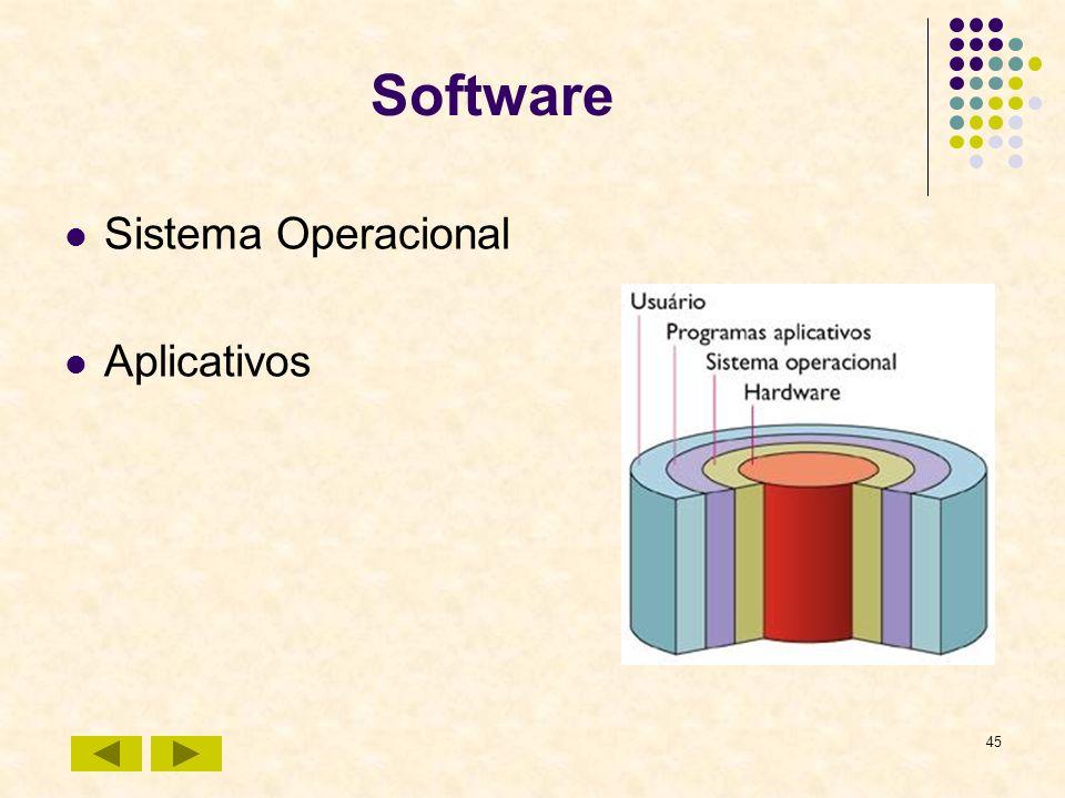 45 Software Sistema Operacional Aplicativos