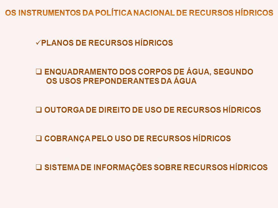 PLANOS DE RECURSOS HÍDRICOS ENQUADRAMENTO DOS CORPOS DE ÁGUA, SEGUNDO OS USOS PREPONDERANTES DA ÁGUA OUTORGA DE DIREITO DE USO DE RECURSOS HÍDRICOS CO