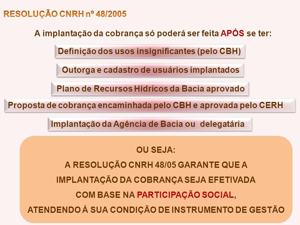 A implantação da cobrança só poderá ser feita APÓS se ter: Definição dos usos insignificantes (pelo CBH) Outorga e cadastro de usuários implantados Pl