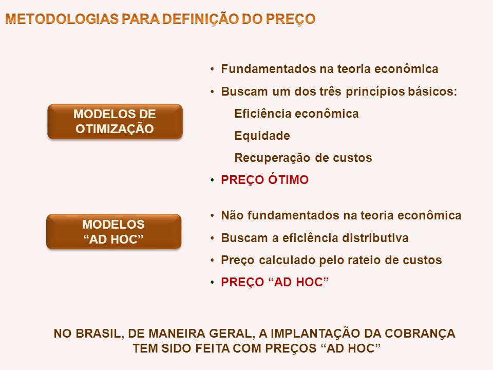 MODELOS DE OTIMIZAÇÃO Fundamentados na teoria econômica Buscam um dos três princípios básicos: Eficiência econômica Equidade Recuperação de custos PRE
