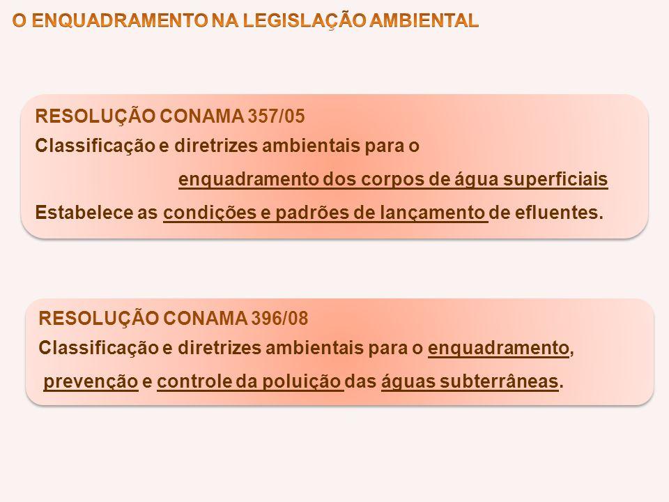 RESOLUÇÃO CONAMA 357/05 Classificação e diretrizes ambientais para o enquadramento dos corpos de água superficiais Estabelece as condições e padrões d