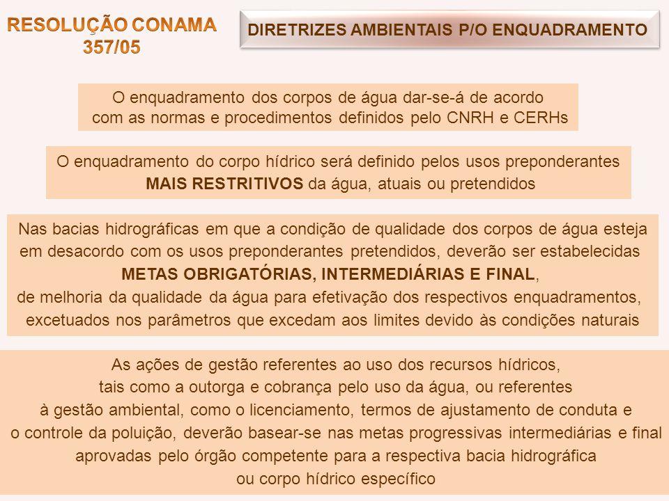 O enquadramento dos corpos de água dar-se-á de acordo com as normas e procedimentos definidos pelo CNRH e CERHs DIRETRIZES AMBIENTAIS P/O ENQUADRAMENT