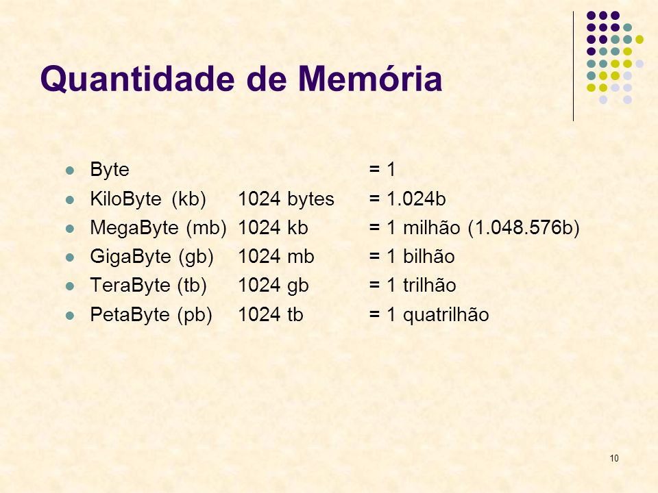 10 Quantidade de Memória Byte= 1 KiloByte (kb) 1024 bytes = 1.024b MegaByte (mb) 1024 kb = 1 milhão (1.048.576b) GigaByte (gb) 1024 mb = 1 bilhão Tera