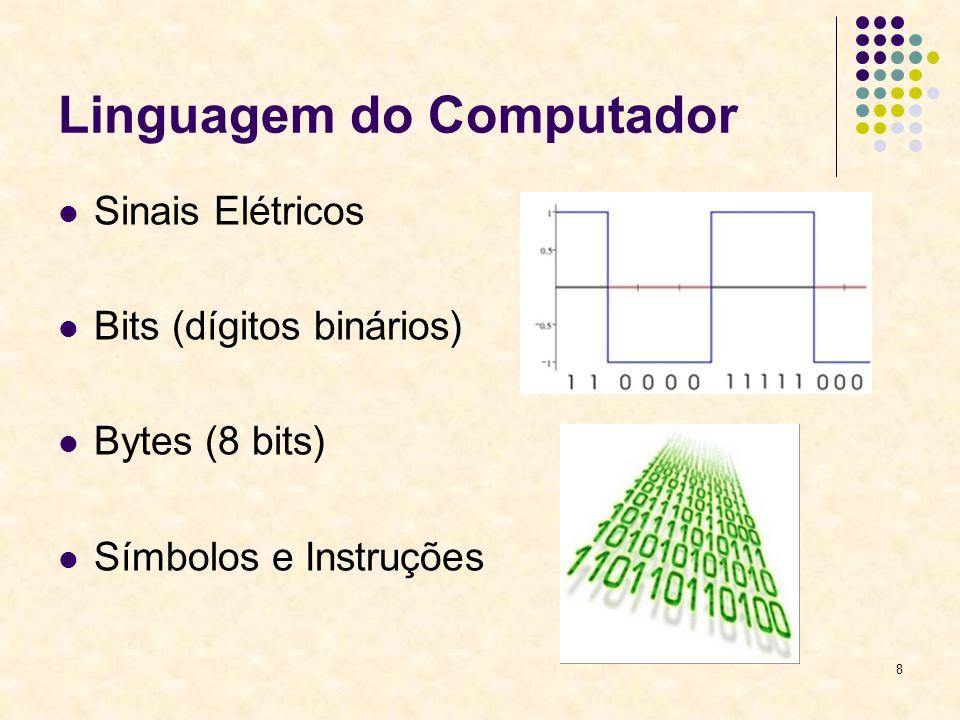8 Linguagem do Computador Sinais Elétricos Bits (dígitos binários) Bytes (8 bits) Símbolos e Instruções