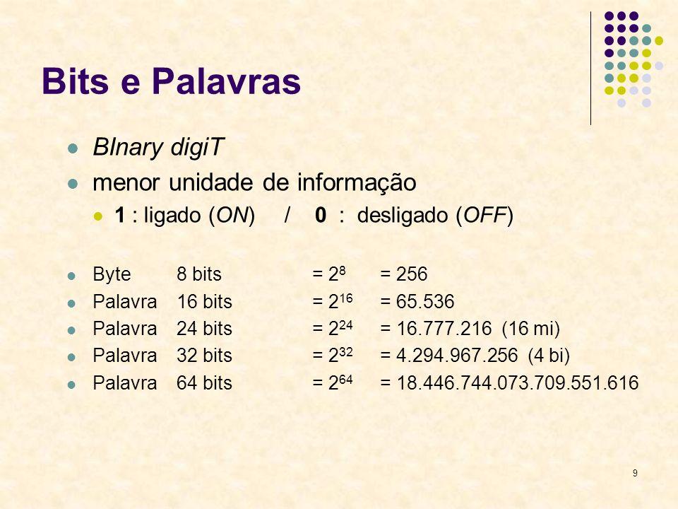9 Bits e Palavras BInary digiT menor unidade de informação 1 : ligado (ON) / 0 : desligado (OFF) Byte8 bits = 2 8 = 256 Palavra 16 bits= 2 16 = 65.536