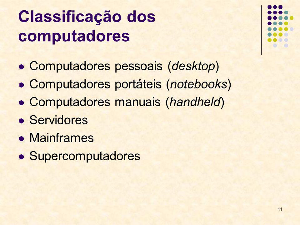 11 Classificação dos computadores Computadores pessoais (desktop) Computadores portáteis (notebooks) Computadores manuais (handheld) Servidores Mainfr