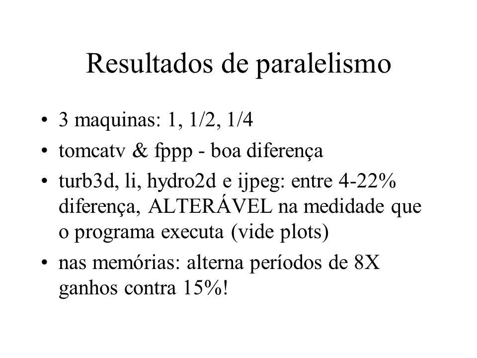 Resultados de paralelismo 3 maquinas: 1, 1/2, 1/4 tomcatv & fppp - boa diferença turb3d, li, hydro2d e ijpeg: entre 4-22% diferença, ALTERÁVEL na medidade que o programa executa (vide plots) nas memórias: alterna períodos de 8X ganhos contra 15%!
