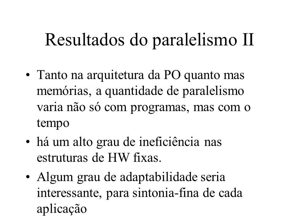 Resultados do paralelismo II Tanto na arquitetura da PO quanto mas memórias, a quantidade de paralelismo varia não só com programas, mas com o tempo h