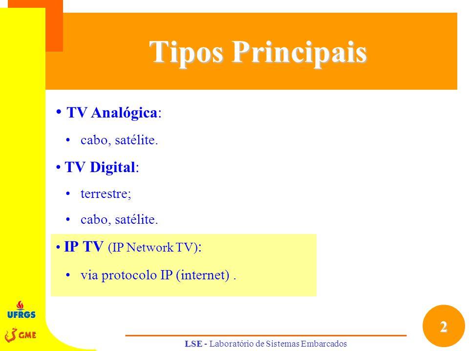 2 LSE LSE - Laboratório de Sistemas Embarcados Tipos Principais TV Analógica: cabo, satélite. TV Digital: terrestre; cabo, satélite. IP TV (IP Network