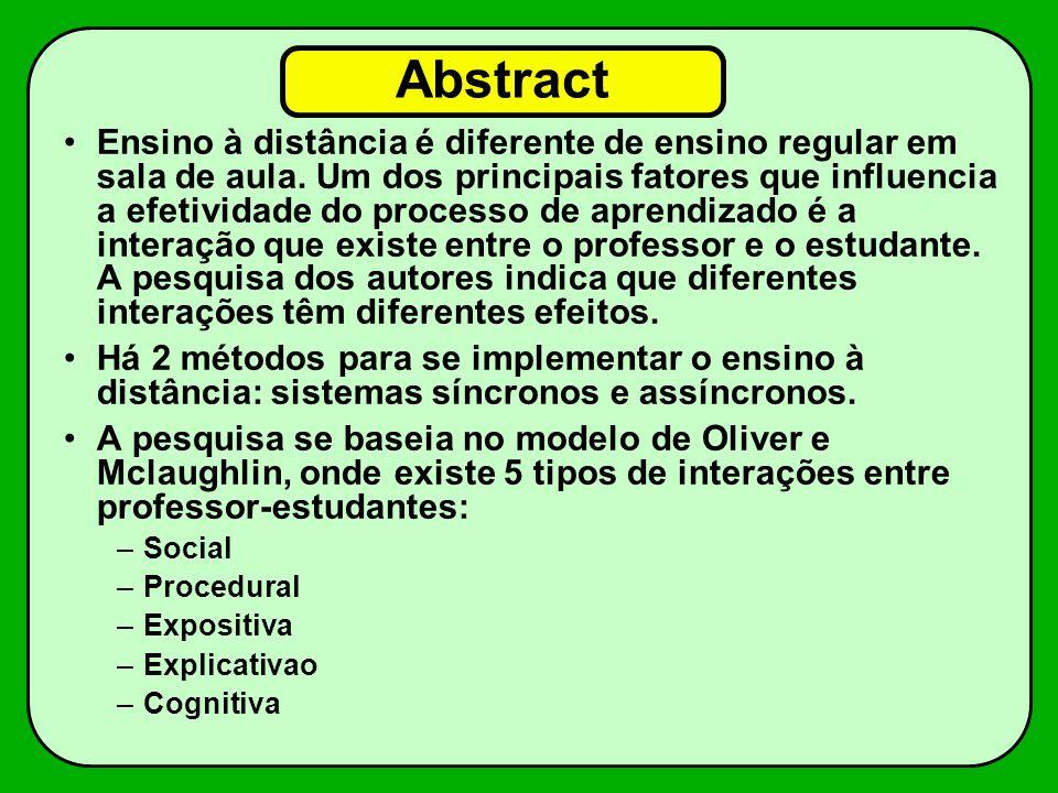 Abstract Ensino à distância é diferente de ensino regular em sala de aula. Um dos principais fatores que influencia a efetividade do processo de apren