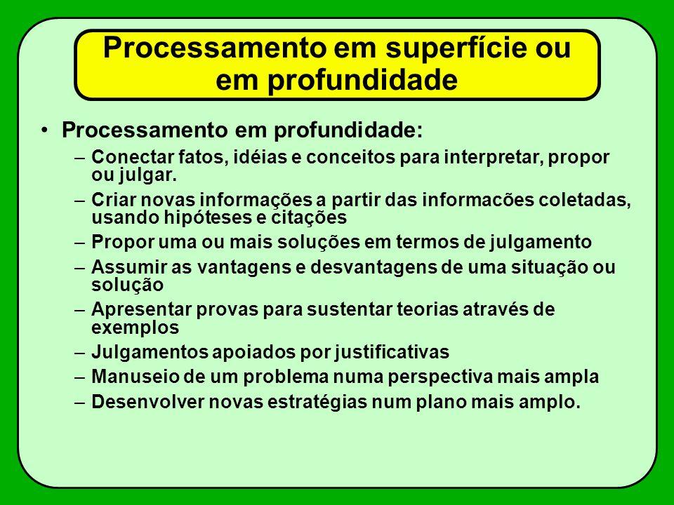 Processamento em superfície ou em profundidade Processamento em profundidade: –Conectar fatos, idéias e conceitos para interpretar, propor ou julgar.
