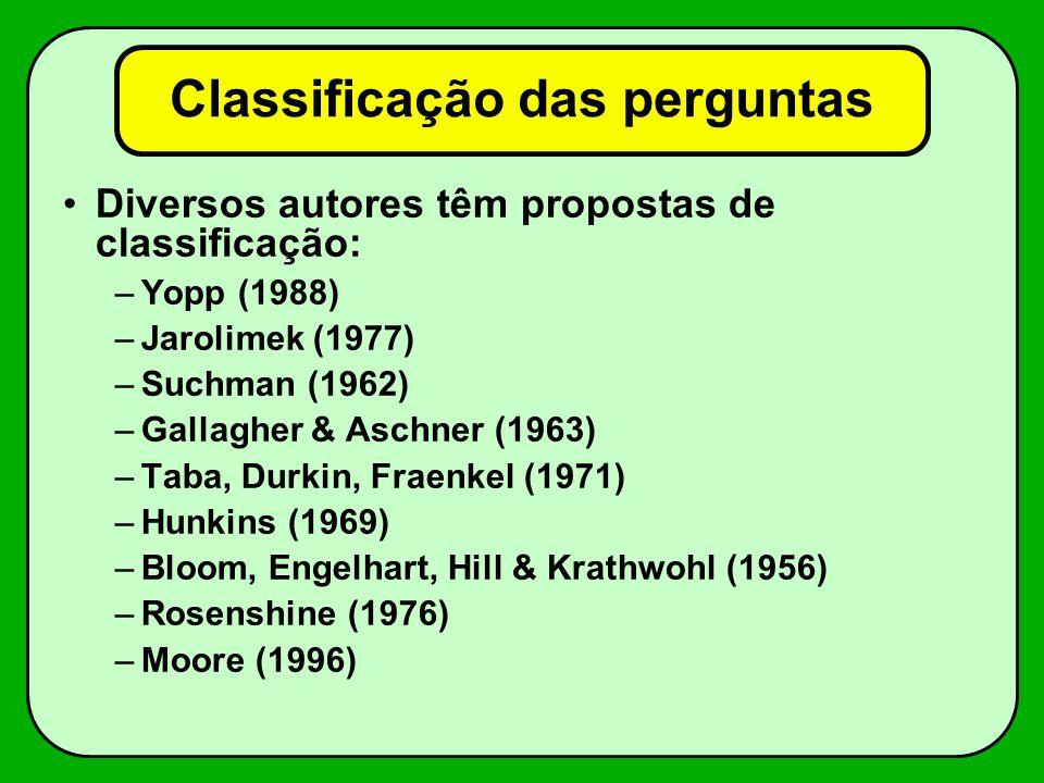 Classificação das perguntas Diversos autores têm propostas de classificação: –Yopp (1988) –Jarolimek (1977) –Suchman (1962) –Gallagher & Aschner (1963