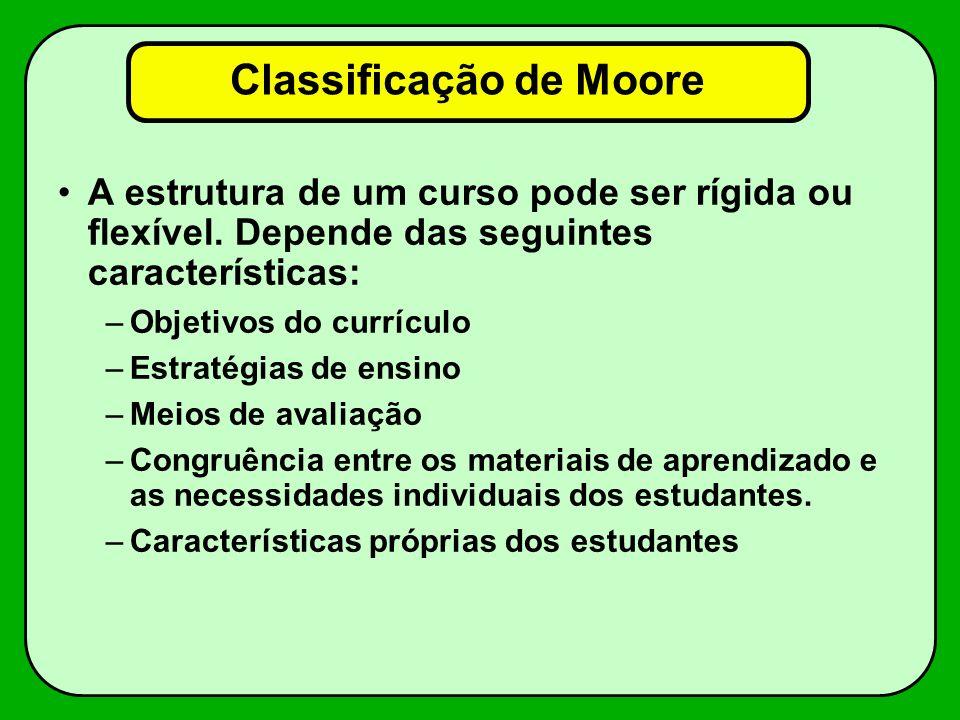 Classificação de Moore A estrutura de um curso pode ser rígida ou flexível. Depende das seguintes características: –Objetivos do currículo –Estratégia