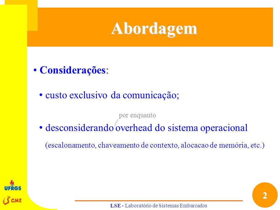 3 LSE LSE - Laboratório de Sistemas EmbarcadosAbordagem Transferência dos Dados: 1 mensagem de 1 byte; 128 mensagens de 1 byte; 256 mensagens de 1 byte; 1 mensagem de 32 bytes; 2 mensagens de 32 bytes; 4 mensagens de 32 bytes; 8 mensagens de 32 bytes; 1 mensagem de 64 bytes; 2 mensagens de 64 bytes; 4 mensagens de 64 bytes; 1 mensagem de 128 bytes; 2 mensagens de 128 bytes; 1 mensagem de 256 bytes.