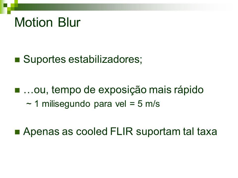 Motion Blur Suportes estabilizadores; …ou, tempo de exposição mais rápido ~ 1 milisegundo para vel = 5 m/s Apenas as cooled FLIR suportam tal taxa