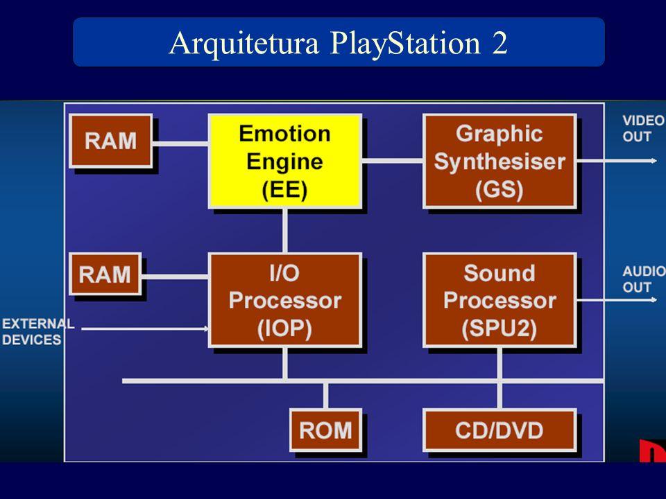 Arquitetura PlayStation 2
