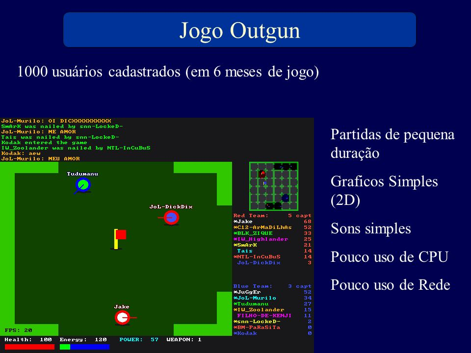 1000 usuários cadastrados (em 6 meses de jogo) Partidas de pequena duração Graficos Simples (2D) Sons simples Pouco uso de CPU Pouco uso de Rede Jogo