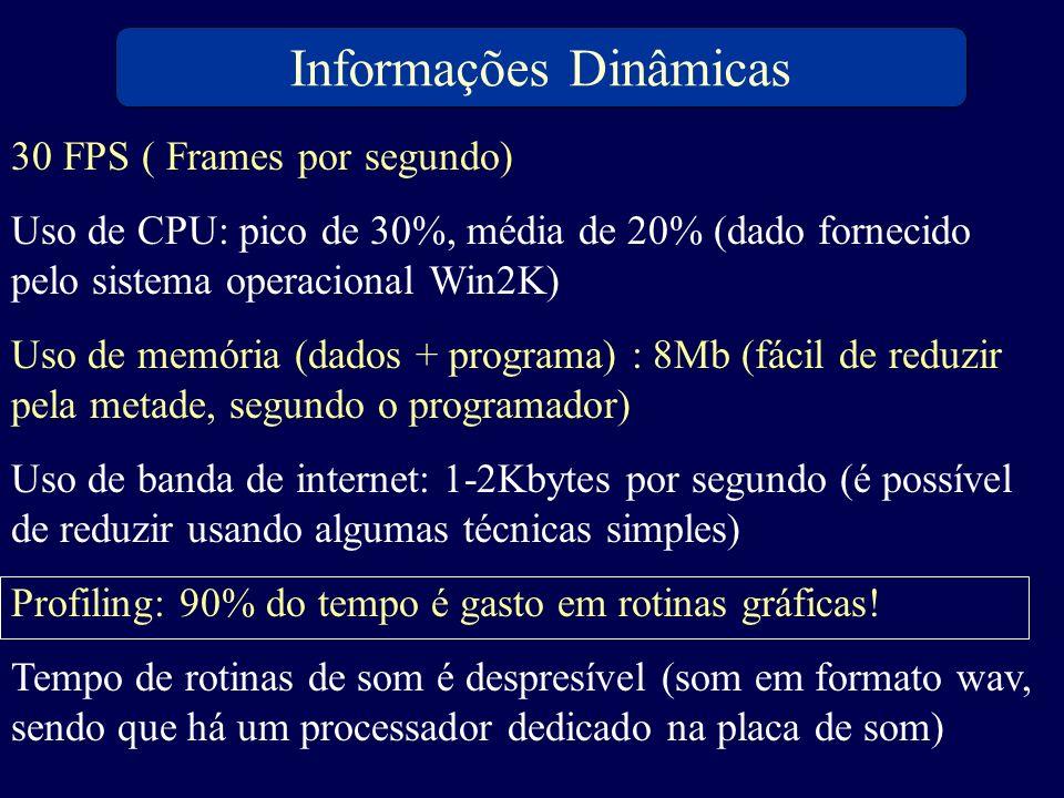 30 FPS ( Frames por segundo) Uso de CPU: pico de 30%, média de 20% (dado fornecido pelo sistema operacional Win2K) Uso de memória (dados + programa) :