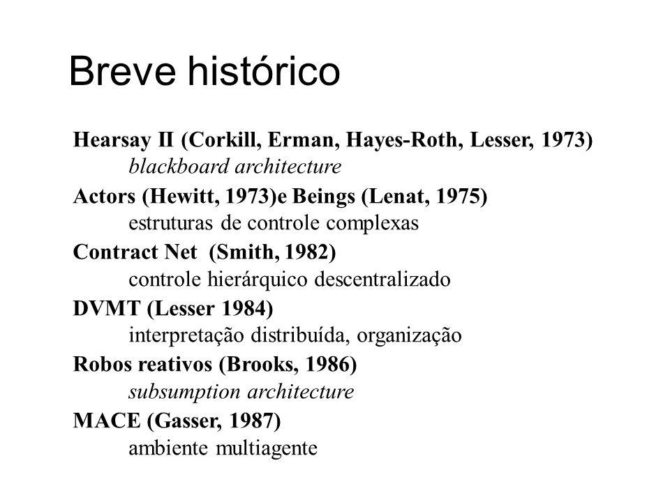 Breve histórico Hearsay II (Corkill, Erman, Hayes-Roth, Lesser, 1973) blackboard architecture Actors (Hewitt, 1973)e Beings (Lenat, 1975) estruturas d