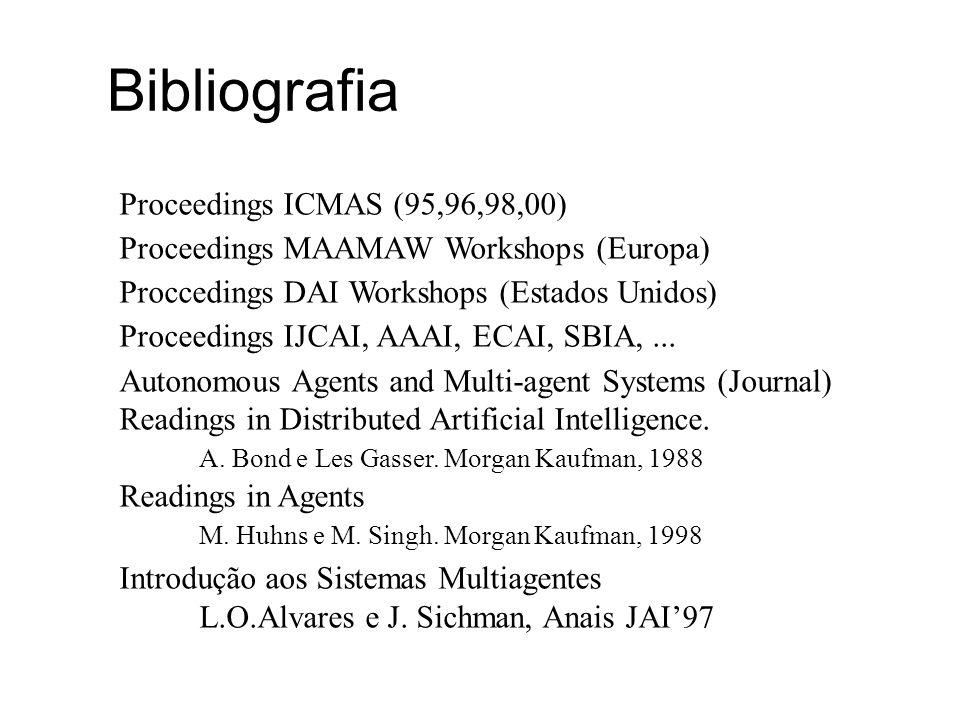 Bibliografia Proceedings ICMAS (95,96,98,00) Proceedings MAAMAW Workshops (Europa) Proccedings DAI Workshops (Estados Unidos) Proceedings IJCAI, AAAI,
