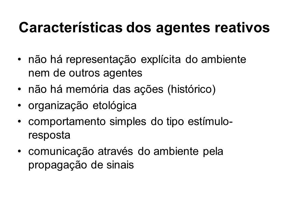 Características dos agentes reativos não há representação explícita do ambiente nem de outros agentes não há memória das ações (histórico) organização
