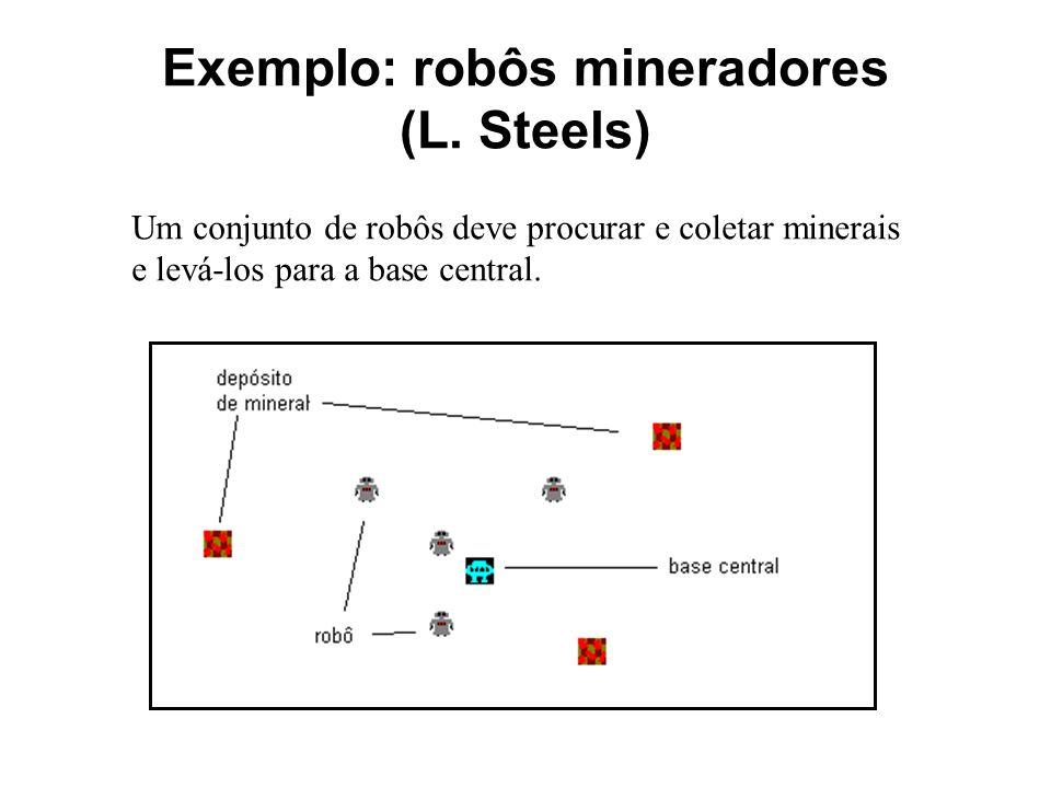 Exemplo: robôs mineradores (L. Steels) Um conjunto de robôs deve procurar e coletar minerais e levá-los para a base central.