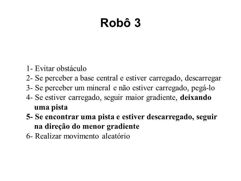 Robô 3 1- Evitar obstáculo 2- Se perceber a base central e estiver carregado, descarregar 3- Se perceber um mineral e não estiver carregado, pegá-lo 4