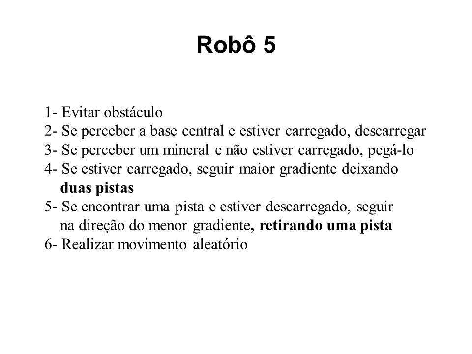 Robô 5 1- Evitar obstáculo 2- Se perceber a base central e estiver carregado, descarregar 3- Se perceber um mineral e não estiver carregado, pegá-lo 4