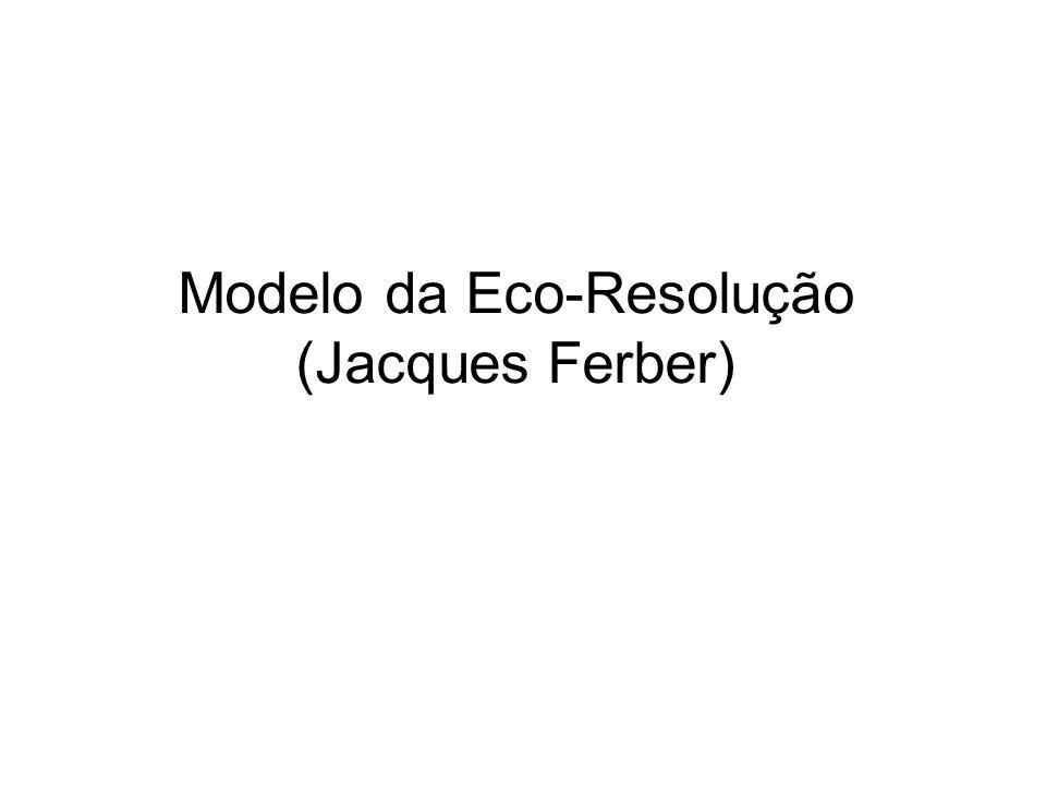 Modelo da Eco-Resolução (Jacques Ferber)