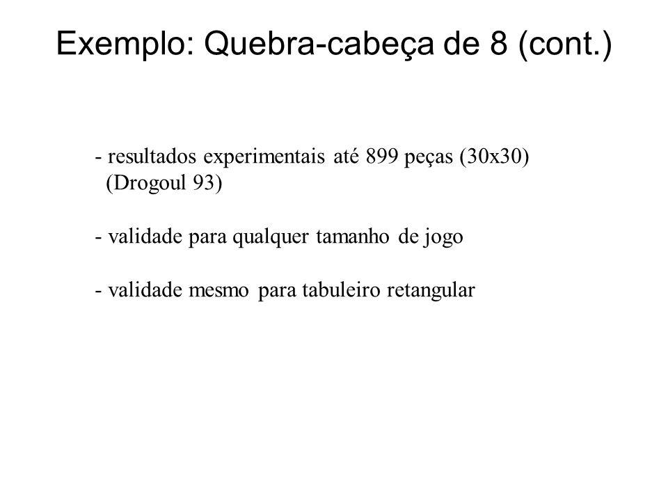 Exemplo: Quebra-cabeça de 8 (cont.) - resultados experimentais até 899 peças (30x30) (Drogoul 93) - validade para qualquer tamanho de jogo - validade