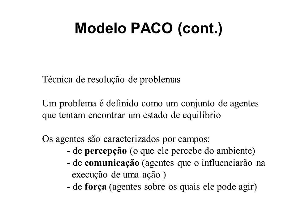 Modelo PACO (cont.) Técnica de resolução de problemas Um problema é definido como um conjunto de agentes que tentam encontrar um estado de equilíbrio