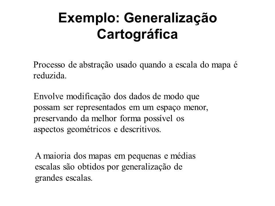 Exemplo: Generalização Cartográfica Processo de abstração usado quando a escala do mapa é reduzida. Envolve modificação dos dados de modo que possam s