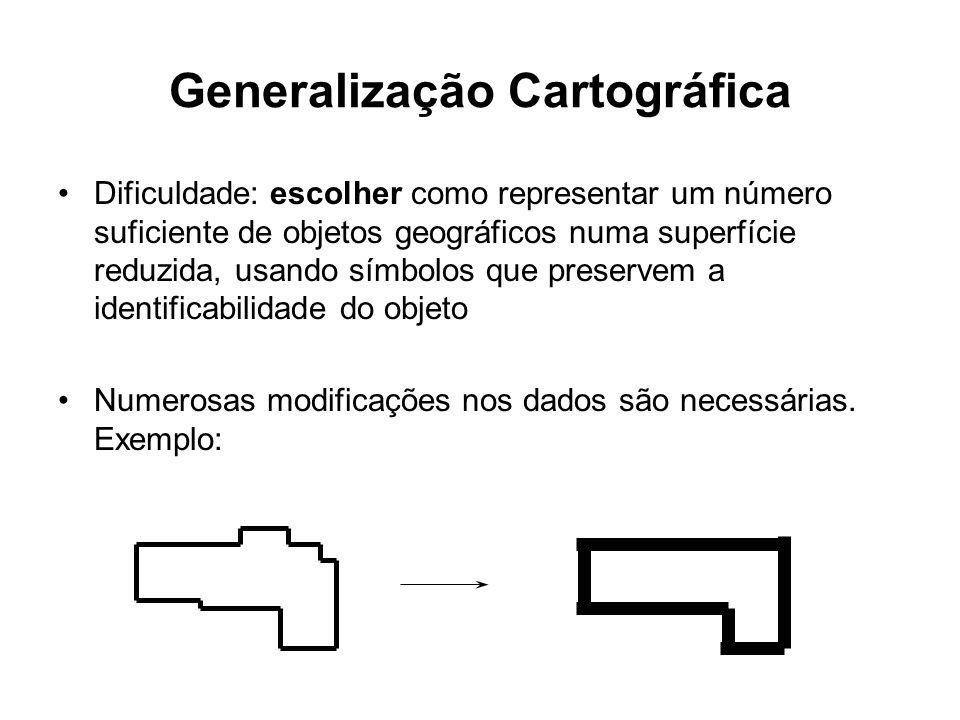 Generalização Cartográfica Dificuldade: escolher como representar um número suficiente de objetos geográficos numa superfície reduzida, usando símbolo