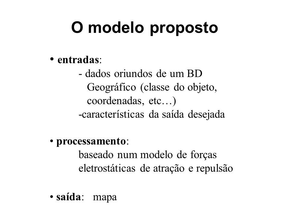 O modelo proposto entradas: - dados oriundos de um BD Geográfico (classe do objeto, coordenadas, etc…) -características da saída desejada processament