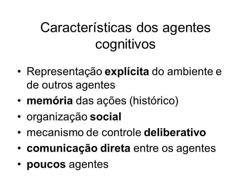 Características dos agentes cognitivos Representação explícita do ambiente e de outros agentes memória das ações (histórico) organização social mecani