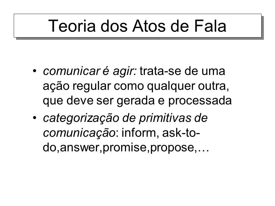 Teoria dos Atos de Fala comunicar é agir: trata-se de uma ação regular como qualquer outra, que deve ser gerada e processada categorização de primitiv
