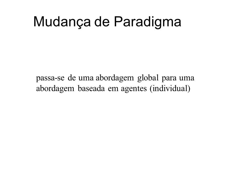 Mudança de Paradigma passa-se de uma abordagem global para uma abordagem baseada em agentes (individual)