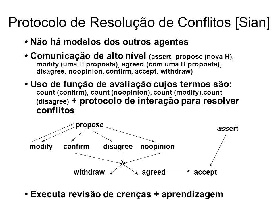 Protocolo de Resolução de Conflitos [Sian] Não há modelos dos outros agentes Comunicação de alto nível (assert, propose (nova H), modify (uma H propos